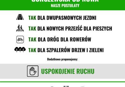 Nowa Górczewska - konsultacje społeczne